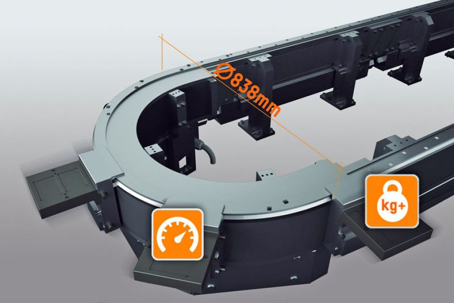 The 838 mm-wide curved segment for SuperTrak is particularly suitable for automated assembly lines, where larger assemblies have to interact with the track system.